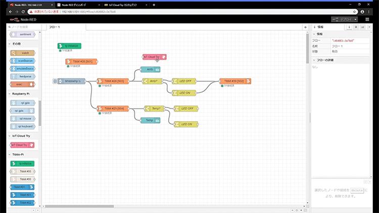 node-redの画面